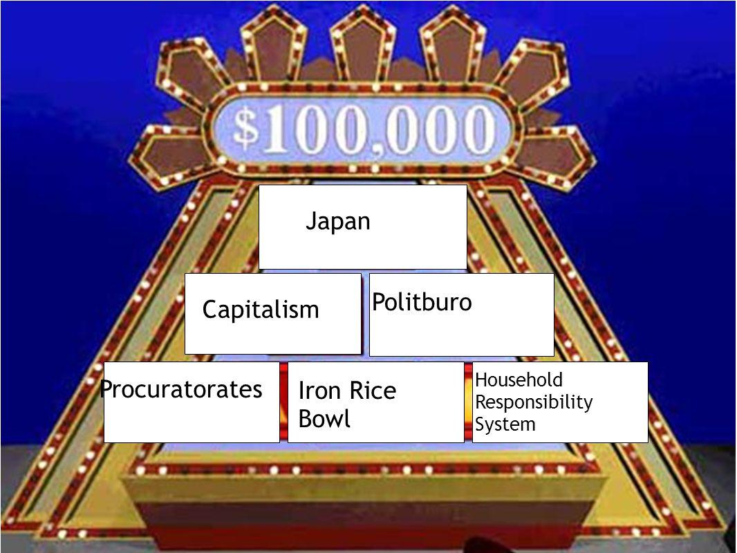 Japan Politburo Capitalism Procuratorates Iron Rice Bowl