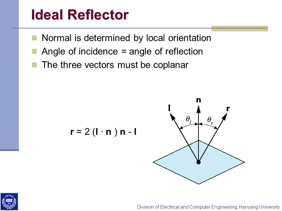 Ideal Reflector Normal is determined by local orientation