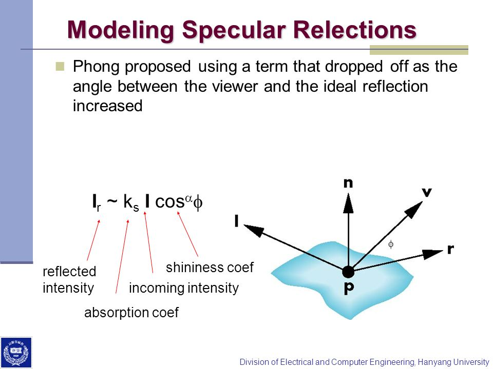 Modeling Specular Relections