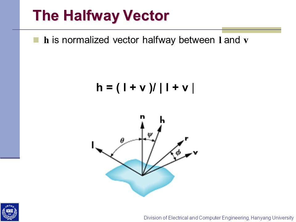 The Halfway Vector h = ( l + v )/ | l + v |