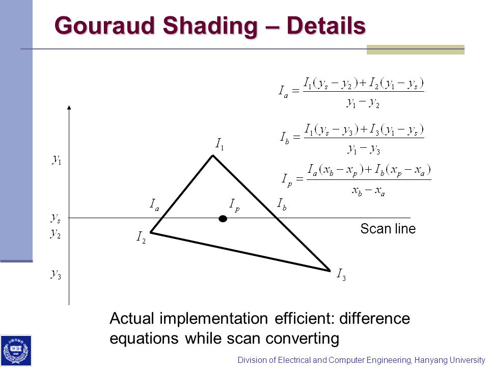 Gouraud Shading – Details