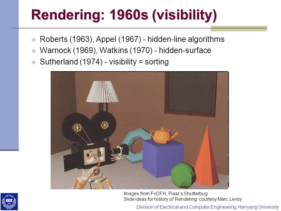Rendering: 1960s (visibility)