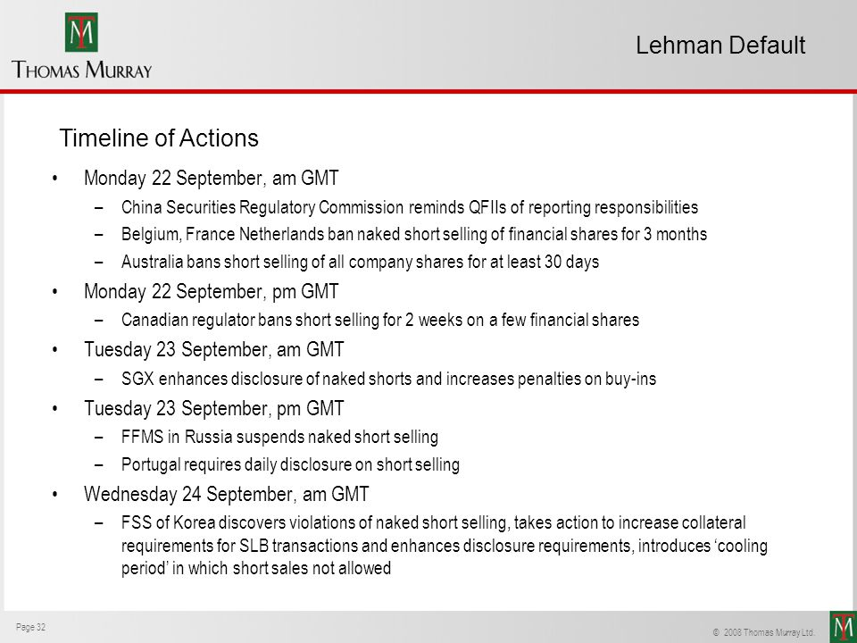 Lehman Default Timeline of Actions Monday 22 September, am GMT