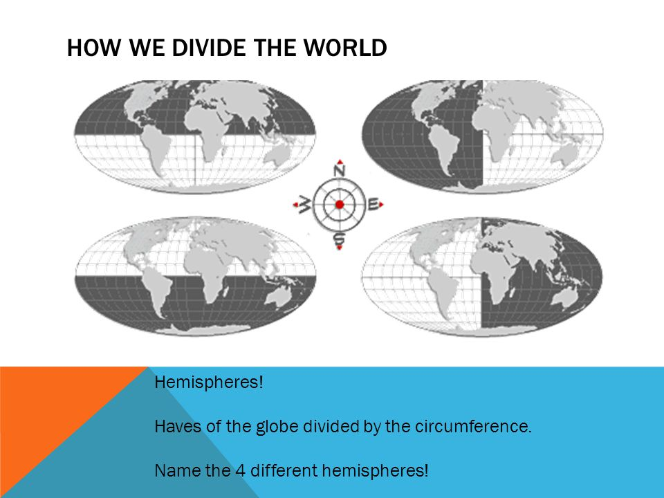 How we divide the world Hemispheres!