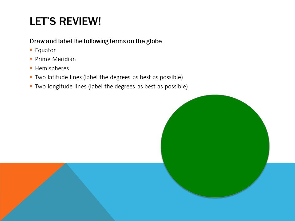 Let's review! Draw and label the following terms on the globe. Equator