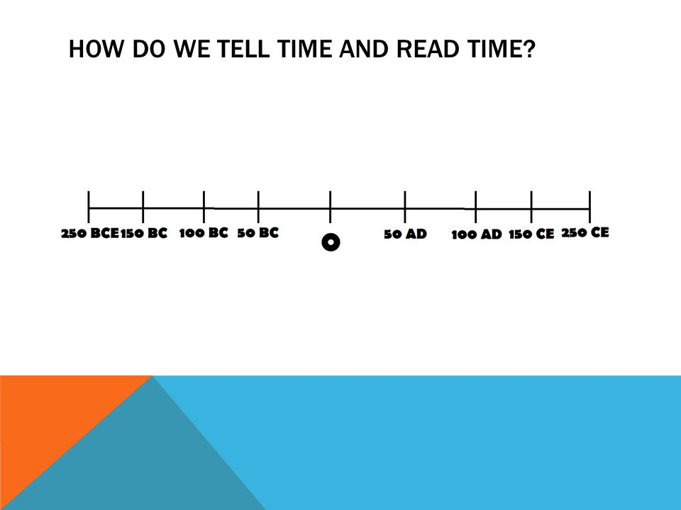 How do we tell time and read time