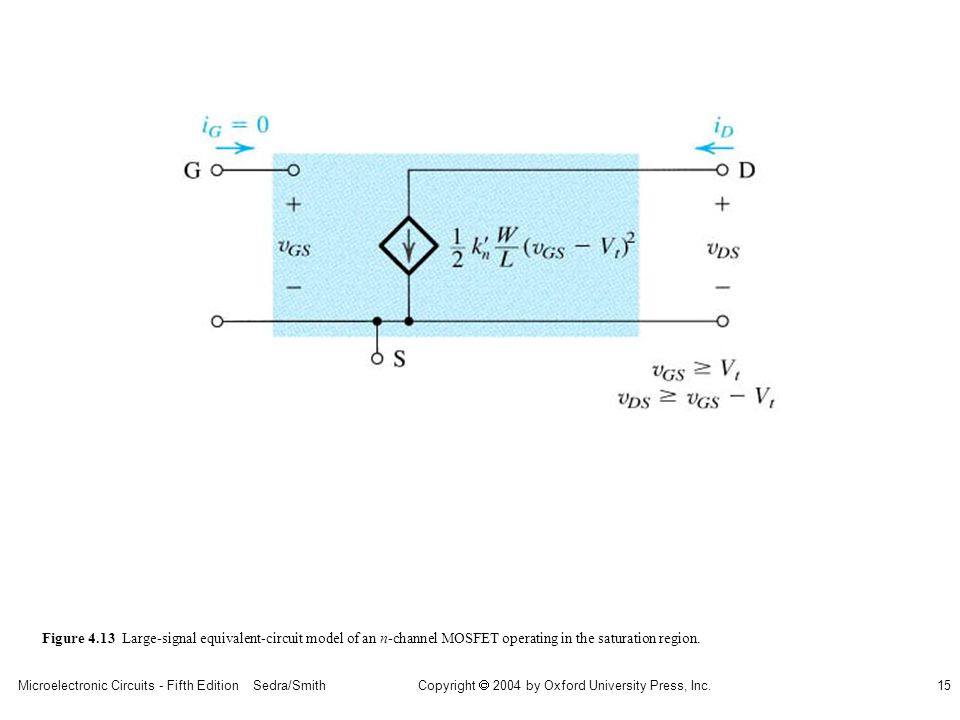 sedr42021_0413.jpg Figure 4.13 Large-signal equivalent-circuit model of an n-channel MOSFET operating in the saturation region.
