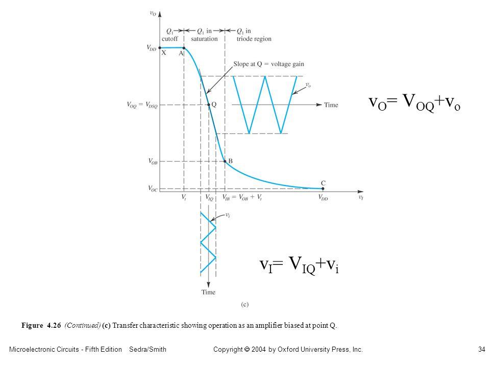 vO= VOQ+vo vI= VIQ+vi sedr42021_0426c.jpg