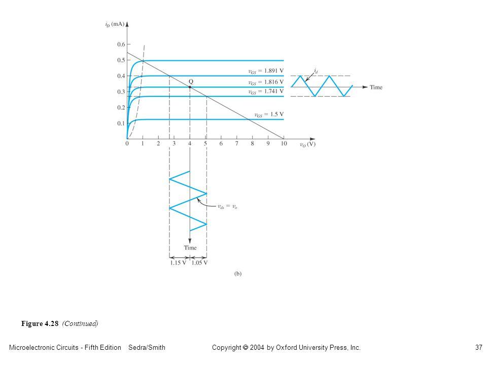 sedr42021_0428b.jpg Figure 4.28 (Continued)