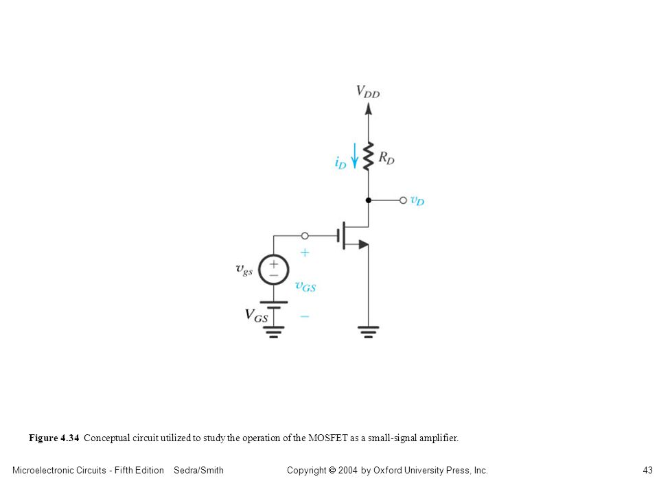 sedr42021_0434.jpg Figure 4.34 Conceptual circuit utilized to study the operation of the MOSFET as a small-signal amplifier.