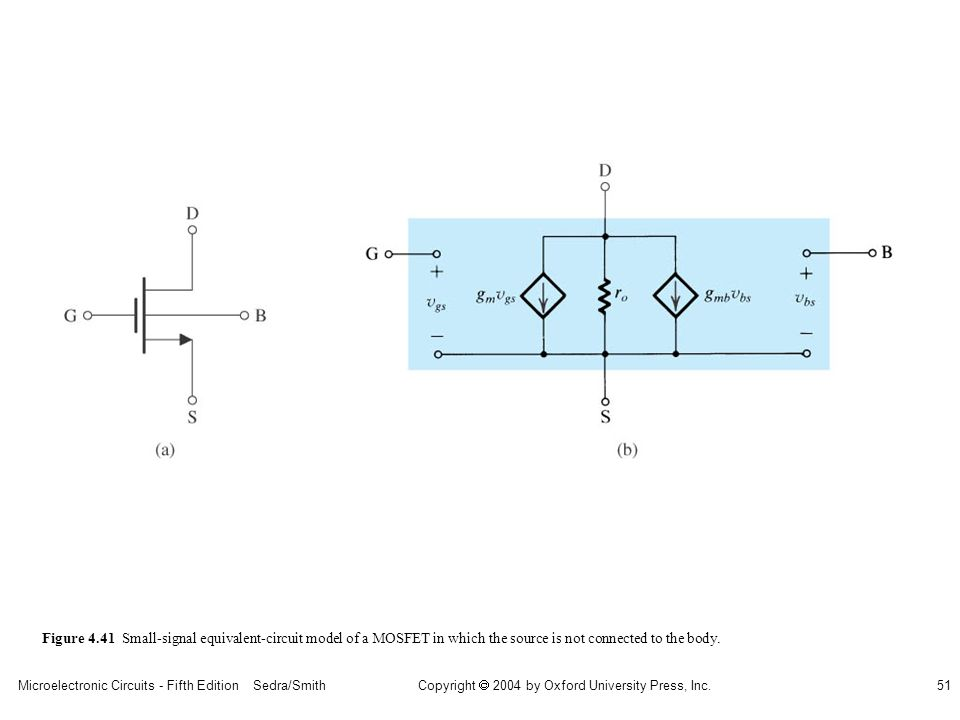 sedr42021_0441a.jpg Figure 4.41 Small-signal equivalent-circuit model of a MOSFET in which the source is not connected to the body.