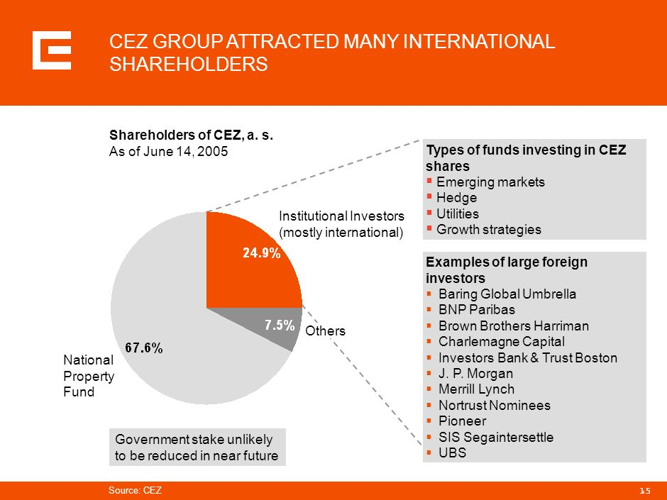 CEZ GROUP ATTRACTED MANY INTERNATIONAL SHAREHOLDERS