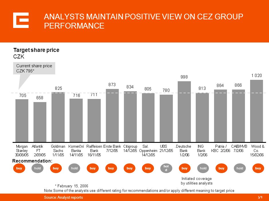 ANALYSTS MAINTAIN POSITIVE VIEW ON CEZ GROUP PERFORMANCE