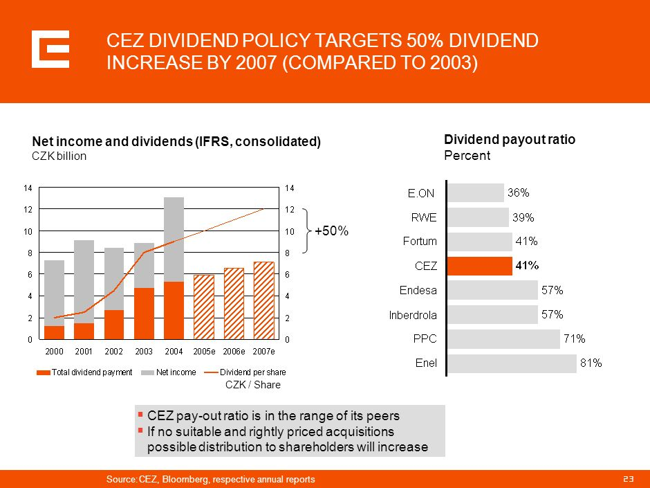 PRG-ZPD008-20041008-11373P1C CEZ DIVIDEND POLICY TARGETS 50% DIVIDEND INCREASE BY 2007 (COMPARED TO 2003)