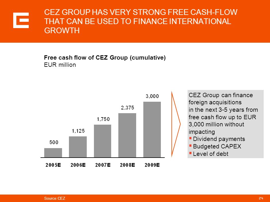 PRG-ZPD008-20041008-11373P1C CEZ GROUP HAS VERY STRONG FREE CASH-FLOW THAT CAN BE USED TO FINANCE INTERNATIONAL GROWTH.