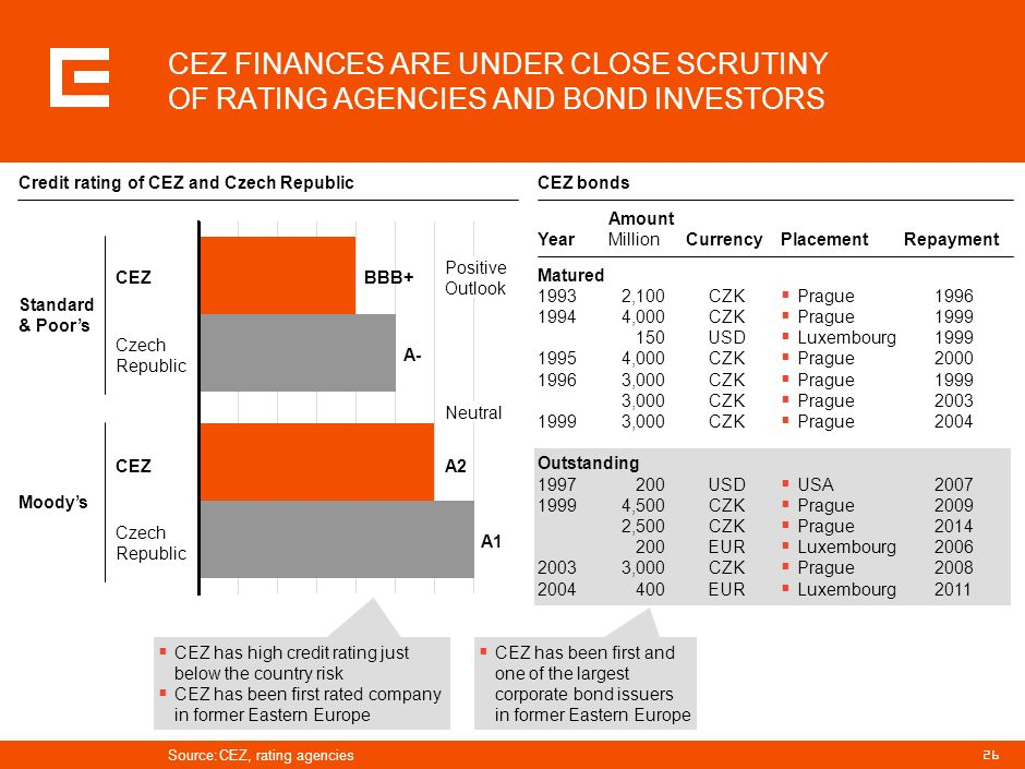 PRG-ZPD008-20041008-11373P1C CEZ FINANCES ARE UNDER CLOSE SCRUTINY OF RATING AGENCIES AND BOND INVESTORS.