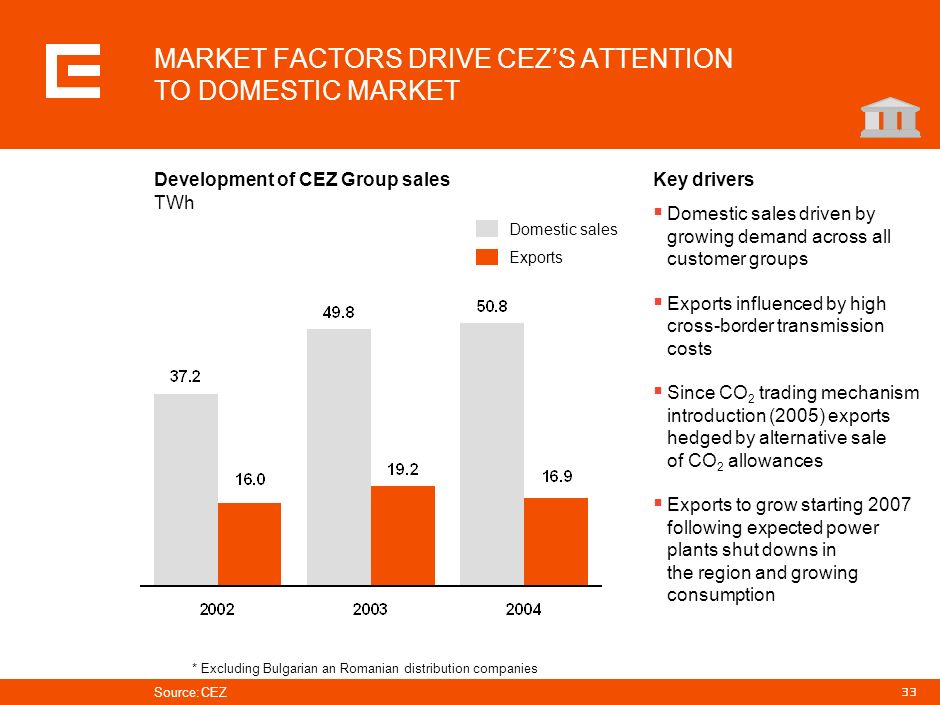 MARKET FACTORS DRIVE CEZ'S ATTENTION TO DOMESTIC MARKET
