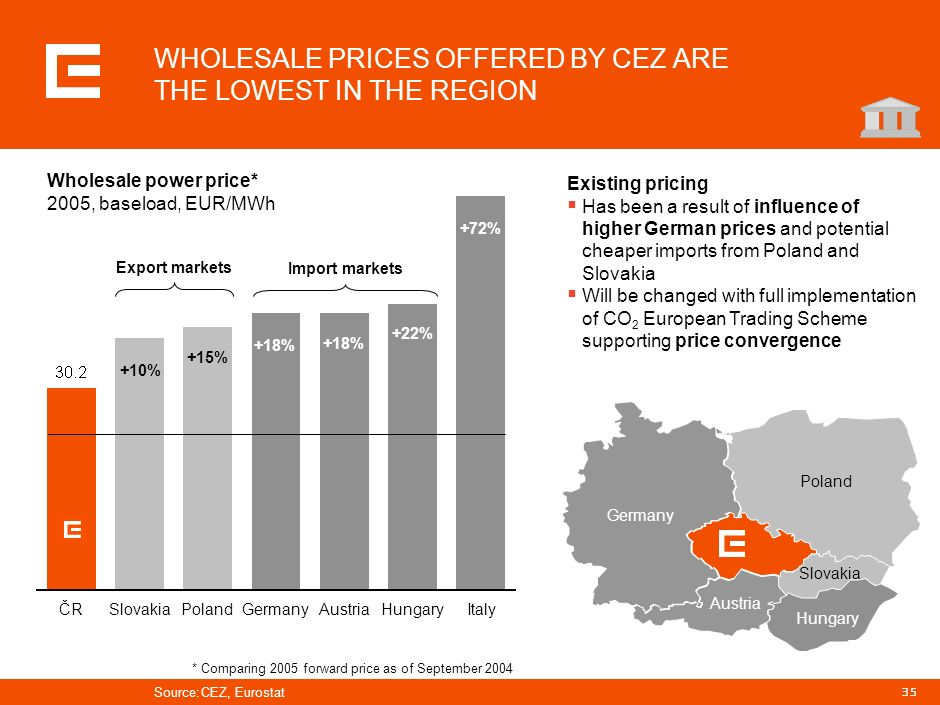 WHOLESALE PRICES OFFERED BY CEZ ARE THE LOWEST IN THE REGION