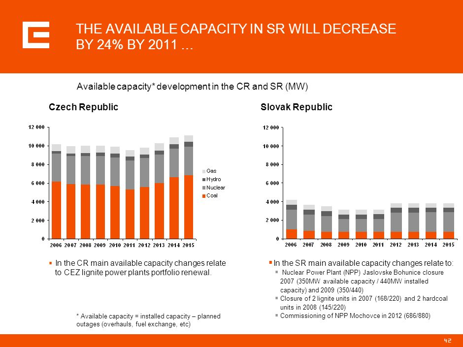 THE AVAILABLE CAPACITY IN SR WILL DECREASE BY 24% BY 2011 …