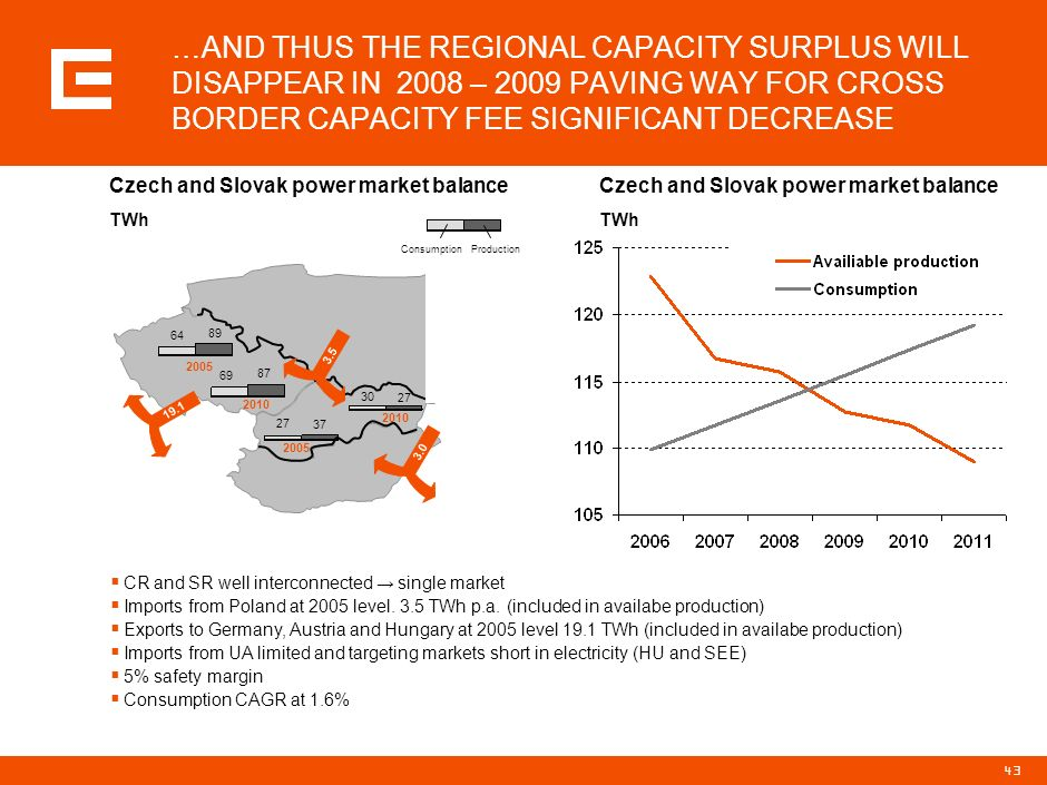…AND THUS THE REGIONAL CAPACITY SURPLUS WILL DISAPPEAR IN 2008 – 2009 PAVING WAY FOR CROSS BORDER CAPACITY FEE SIGNIFICANT DECREASE