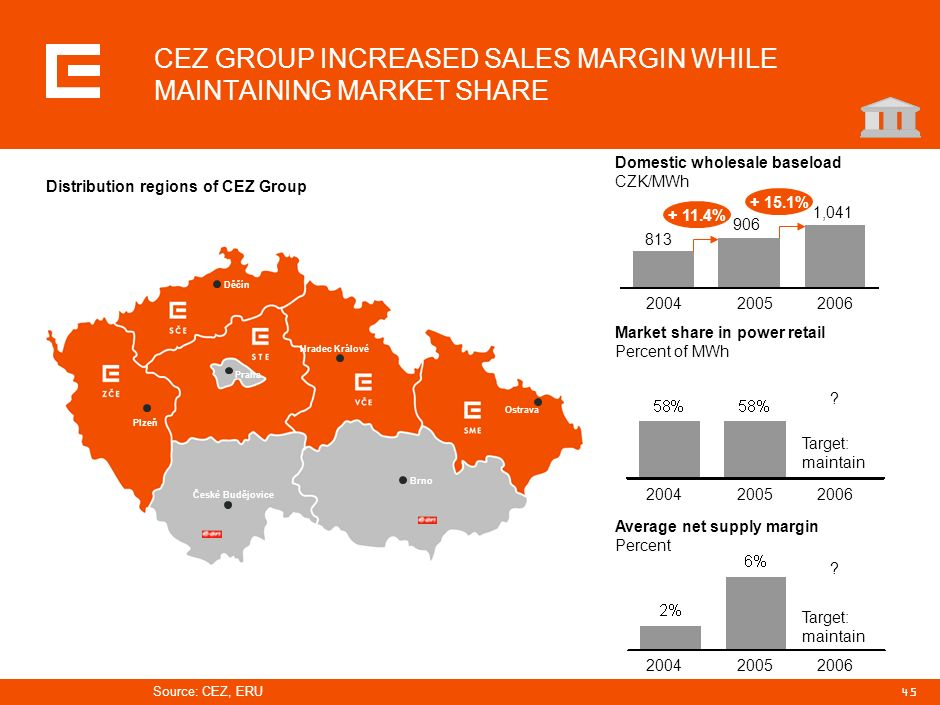 CEZ GROUP INCREASED SALES MARGIN WHILE MAINTAINING MARKET SHARE