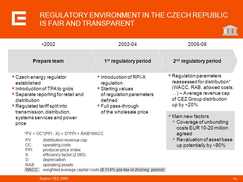REGULATORY ENVIRONMENT IN THE CZECH REPUBLIC IS FAIR AND TRANSPARENT