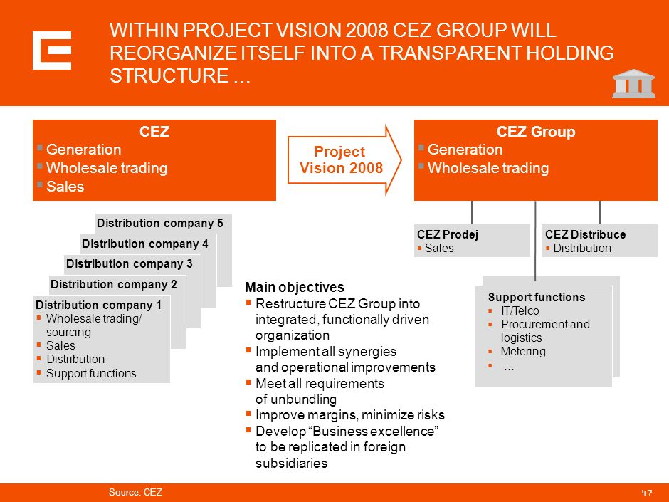 PRG-ZPD008-20041008-11373P1C WITHIN PROJECT VISION 2008 CEZ GROUP WILL REORGANIZE ITSELF INTO A TRANSPARENT HOLDING STRUCTURE …
