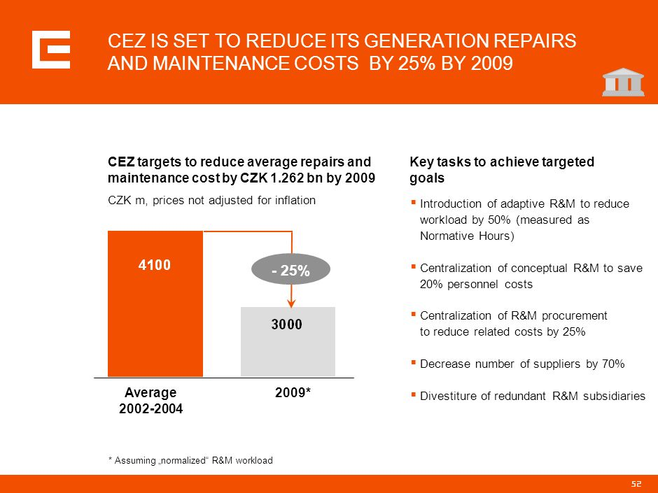 CEZ IS SET TO REDUCE ITS GENERATION REPAIRS AND MAINTENANCE COSTS BY 25% BY 2009
