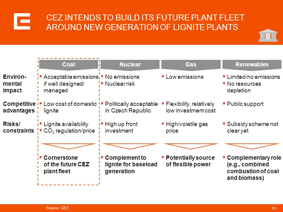 PRG-ZPD008-20041008-11373P1C CEZ INTENDS TO BUILD ITS FUTURE PLANT FLEET AROUND NEW GENERATION OF LIGNITE PLANTS.