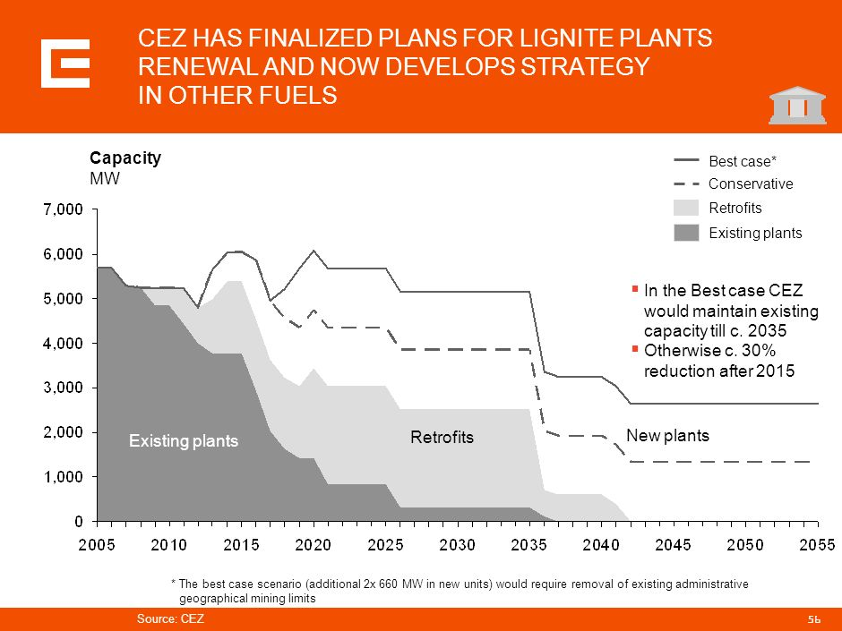 PRG-ZPD008-20041008-11373P1C CEZ HAS FINALIZED PLANS FOR LIGNITE PLANTS RENEWAL AND NOW DEVELOPS STRATEGY IN OTHER FUELS.