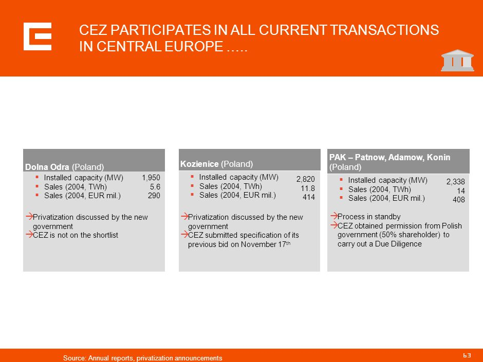 CEZ PARTICIPATES IN ALL CURRENT TRANSACTIONS IN CENTRAL EUROPE …..