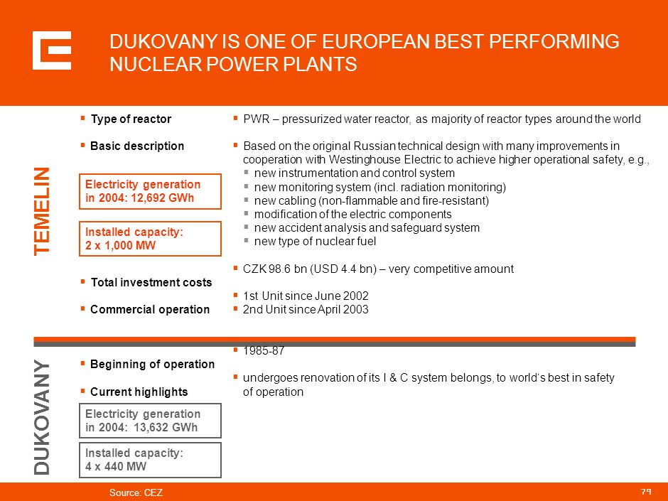 DUKOVANY IS ONE OF EUROPEAN BEST PERFORMING NUCLEAR POWER PLANTS