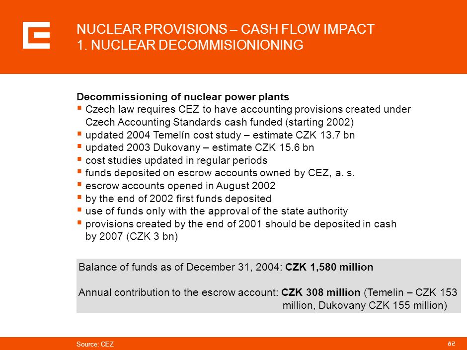 NUCLEAR PROVISIONS – CASH FLOW IMPACT 1. NUCLEAR DECOMMISIONIONING