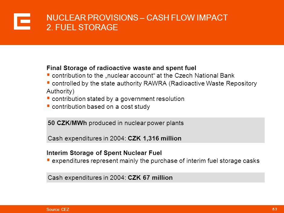 NUCLEAR PROVISIONS – CASH FLOW IMPACT 2. FUEL STORAGE