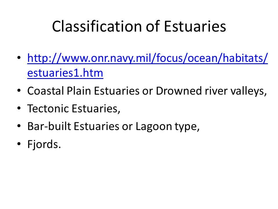 Classification of Estuaries