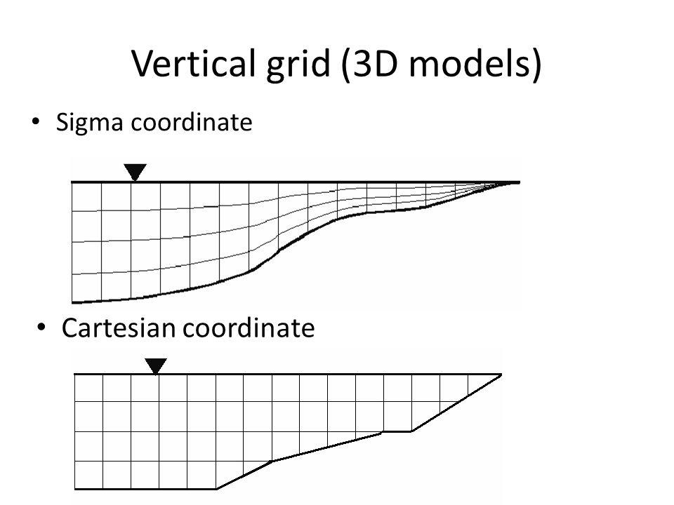 Vertical grid (3D models)