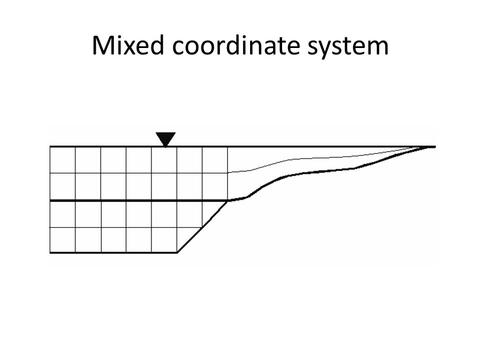 Mixed coordinate system