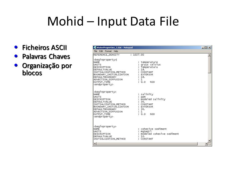 Mohid – Input Data File Ficheiros ASCII Palavras Chaves