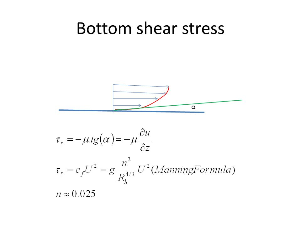 Bottom shear stress α