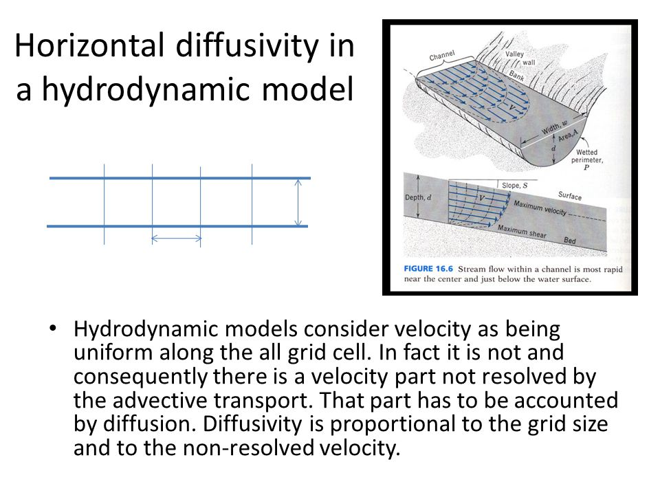 Horizontal diffusivity in a hydrodynamic model
