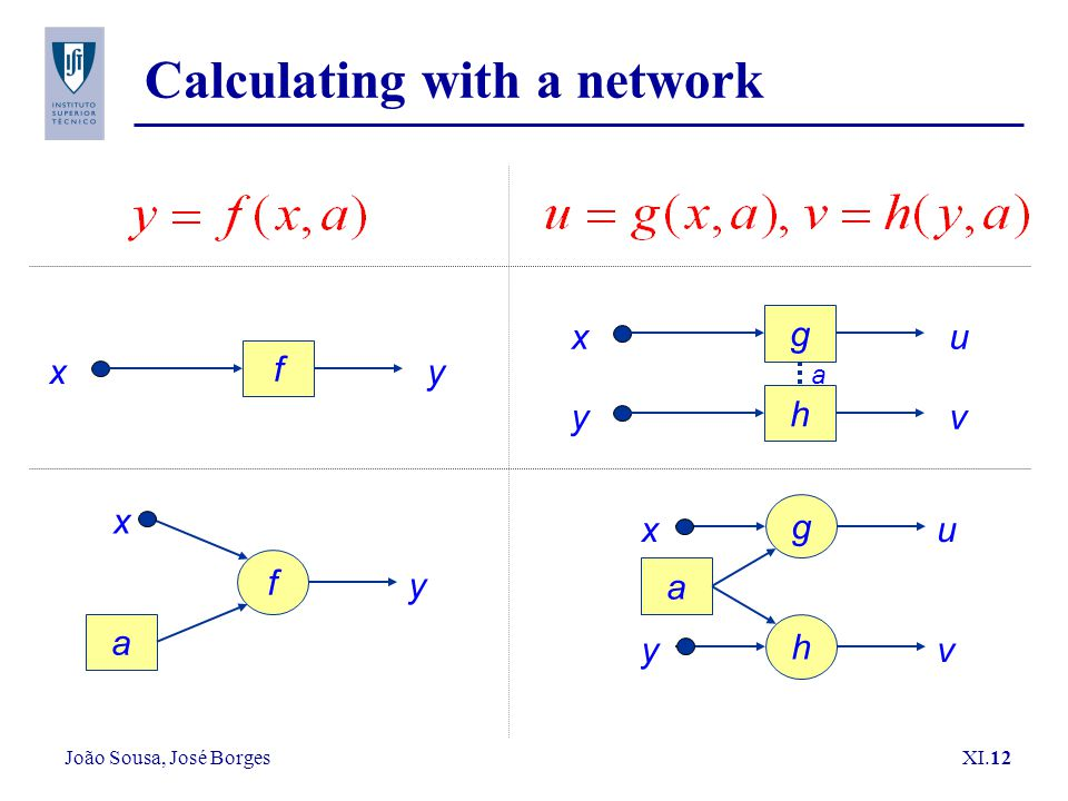 Calculating with a network