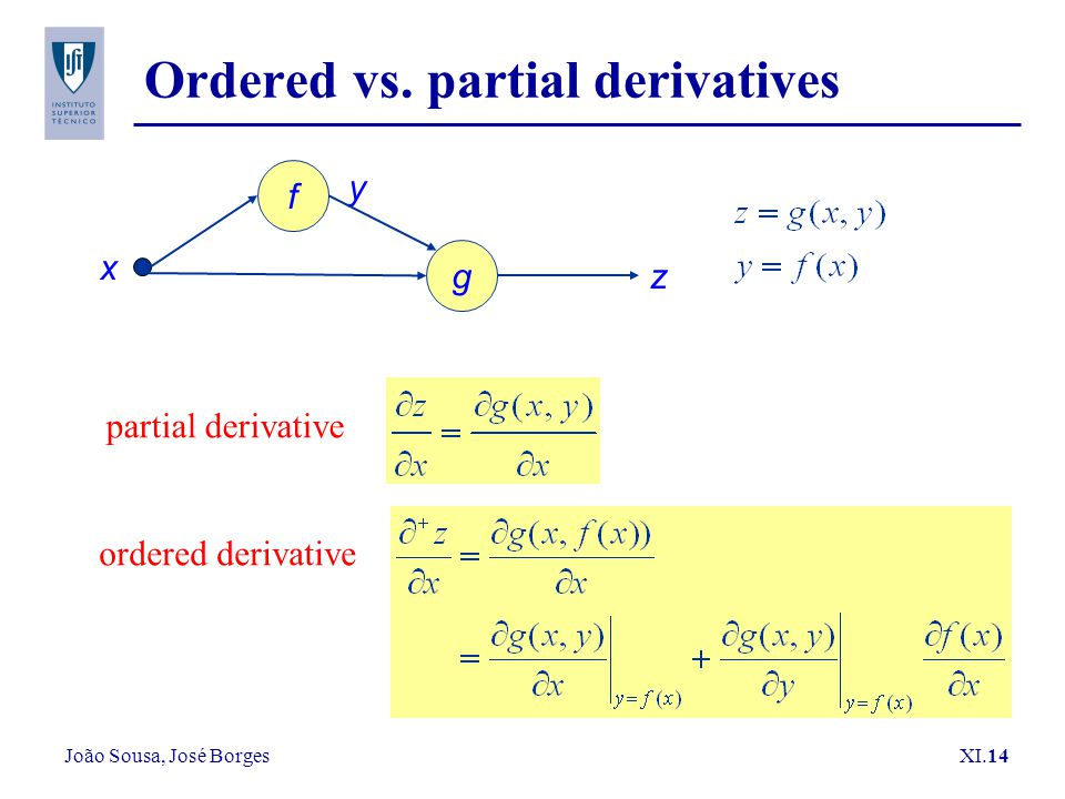 Ordered vs. partial derivatives