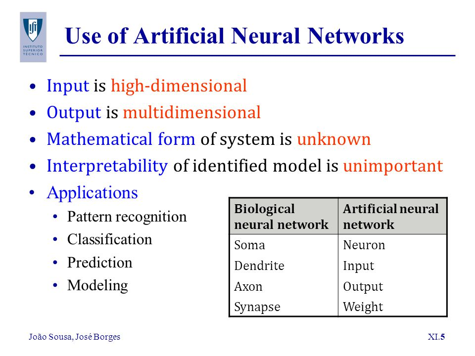Use of Artificial Neural Networks