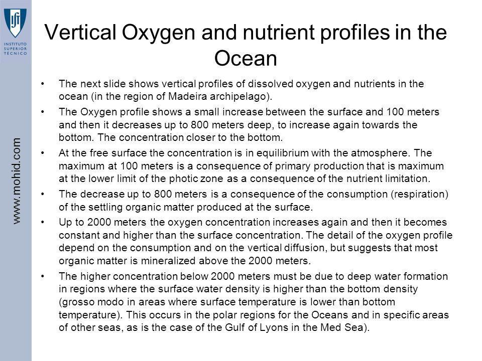Vertical Oxygen and nutrient profiles in the Ocean