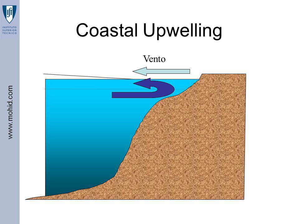 Coastal Upwelling Vento