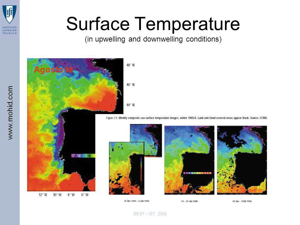 Surface Temperature (in upwelling and downwelling conditions)