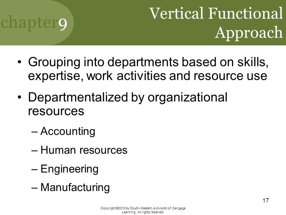 Vertical Functional Approach