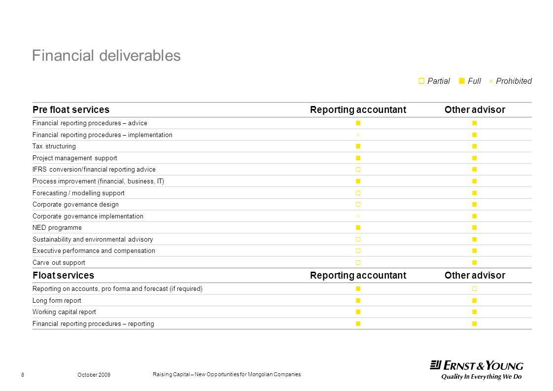 Financial deliverables