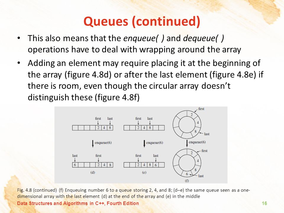 Queues (continued) This also means that the enqueue( ) and dequeue( ) operations have to deal with wrapping around the array.