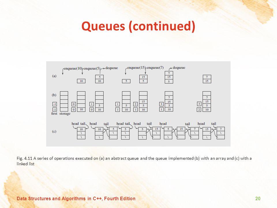 Queues (continued)